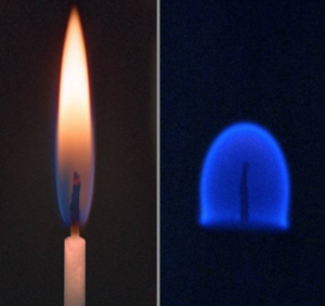 heat combustion experiments